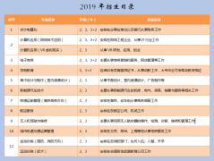 2019年南阳经济贸易学校招生简章